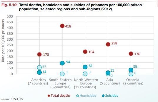 prisonsgraph