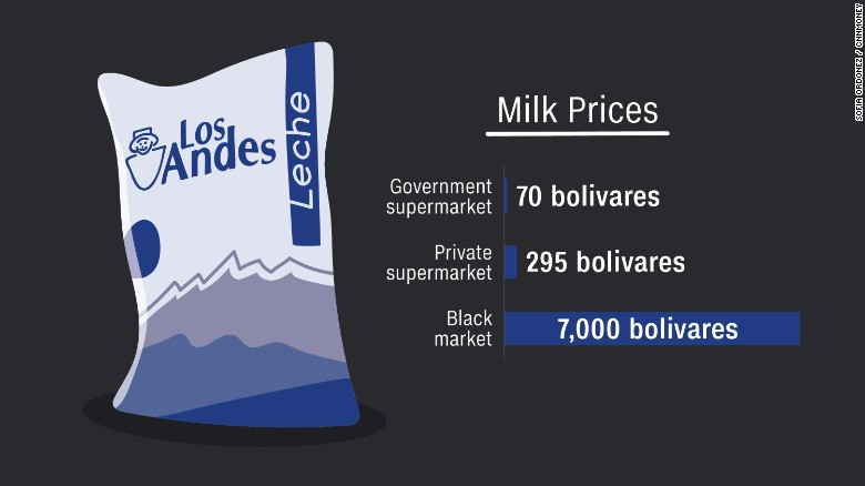 160721104148-venezuelan-food-crisis-milk-exlarge-169